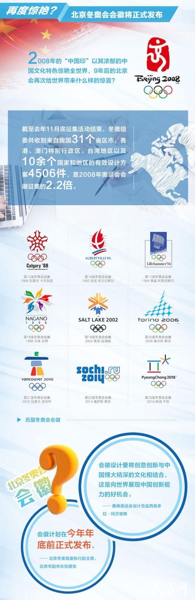 鲁西是国际雪联高山滑雪委员会主席,也是国际公认的高山滑雪赛道设计专家。作为北京冬奥组委聘请的第一位外籍高层次人才,他已经扎进延庆深山,为北京设计符合冬奥会标准的高山滑雪赛道。   高山滑雪的赛道标识线看似只是两条简单蓝线,实际要由专业的赛道染色师背着几十斤的染料桶一面高速下滑一面喷画出来。北京冬奥组委人力资源部部长闫成说,由此可见,冬季奥林匹克项目对赛事组织、保障人员的技能和专业化要求极高。   北京冬奥组委已制定并实施人才行动计划,广纳贤才。像鲁西这样的外籍高层次人才,北京冬奥组委已定向引进1